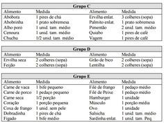 Dieta De 1200 Calorias Grupo De Aliementos C 1200 Calorias Dieta 1200 Calorias Calorias