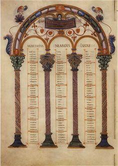 Ewangeliarz z Lorsch (łac. Codex Aureus Laureshamensis), zwany również Złotym Kodeksem z Lorsch – średniowieczna bogato iluminowana księga liturgiczna powstała w ok. 810 r. na dworze Karola Wielkiego.
