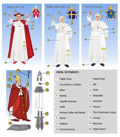 http://www.gov.ph/images/uploads/PAPAL-VESTMENTS.png