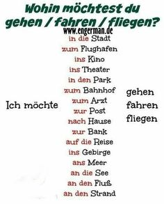 I struggle with this so hard! Study German, German English, German Grammar, German Words, German Language Learning, Learning Spanish, Spanish Activities, Learning Italian, German Resources