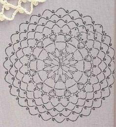 Die 72 Besten Bilder Von Deckchen Häkeln Crochet Doilies Mantas