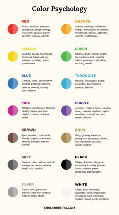 How to Create Your Perfect Website Color Palette - Color theory -