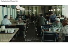 Cinematography 101: Deakins & Restaurants