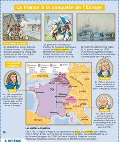 Fiche exposés : La France à la conquête de l'Europe