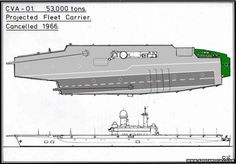 The Royal Navy's last bid for a new-generation of full-size aircraft carriers half a century ago ended in failure. Royal Navy Aircraft Carriers, Navy Carriers, Hms Illustrious, Hms Ark Royal, Go Navy, Falklands War, Ship Drawing, Landing Craft, Flight Deck