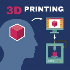 33 Best 3D images in 2017 | Cardboard Furniture, Cardboard Crafts
