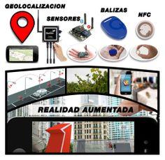 Senosres y Balizas, Realidad Aumentada, Geolocalización, RFID, NFC Cities, Monopoly, Games, Smart City, Augmented Reality, Gaming, City, Plays, Game