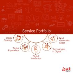 Use our Digital Services to effectively strategize, build & leverage new technologies to create market-ready solutions. Mobile App Development Companies, Web Development Company, Online Advertising, Advertising Campaign, Content Marketing, Digital Marketing, Web Design Company, Seo Services, New Technology