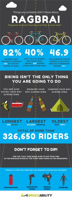 10 Things You Didn't Know About RAGBRAI