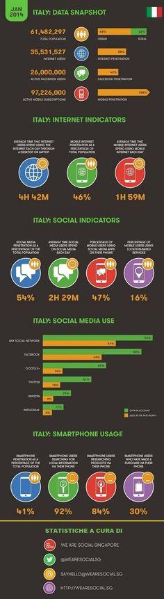 Scarica l'Infografica sui dati relativi all'Italia estratti dalle slide del Global Digital Statistics 2014 della We Are Social Singapore.