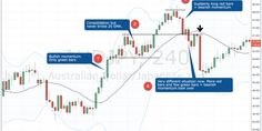 Momentum Trading � A Price Action Trading Guide > http://www.tradeciety.com/forex-price-action-guide-to-trading-momentum/ (useful #trading article for #trader)