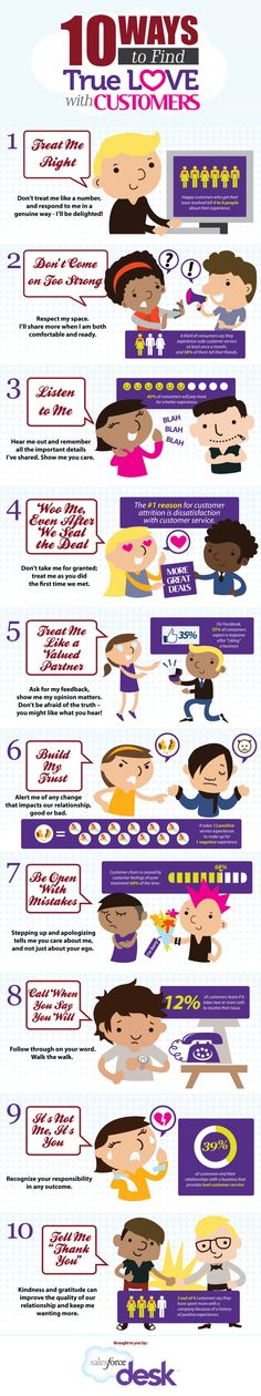 10 Ways To Find True Love with Customers | Visual.ly
