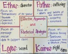 Ethos, pathos, logos, kairos Rhetorical strategies for effective arguments in… Argumentative Writing, Persuasive Writing, Teaching Writing, Essay Writing, Narrative Essay, English Writing, Teaching English, Ap English, Ap Language And Composition