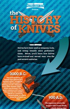 The History Of Knives[INFOGRAPHIC]