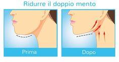 Come sbarazzarti del doppio mento e grasso nel collo grazie a questi efficaci esercizi.
