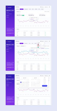 Tapcore Dashboard Redesign Here is a Dashboard design of Tapcore I worked on together with Ck Thanks Strikhar, who provided the wireframes! Dashboard Interface, Analytics Dashboard, User Interface Design, Dashboard Reports, Ui Ux Design, Dashboard Design, Dashboard Examples, Design Layouts, 2020 Design