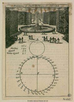 Cliquez pour accéder à la visionneuse Versailles, Aerial View, 17th Century, Geometry, Pixie, Fountain, Vintage World Maps, France, Formal Gardens