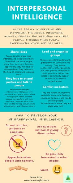 Interpersonal intelligence: one of Howard Gardner's multiple intelligences. In this infographic we present what is it, it characteristics, tips to develop it. It is the ability to perceive and distinguish the moods, intentions, motives, desires and, feelings of other people. If you want to learn more about it click on the pin! #infographic #intelligence #motivation #emotionalintelligence #education #multipleintelligences #goals #educationalpsychology #emotions #socioemotional #interpersonal Instructional Technology, Instructional Strategies, Howard Gardner Multiple Intelligences, Learning Process, Learning Skills, Self Advocacy, Problem Based Learning, Educational Psychology, Digital Storytelling
