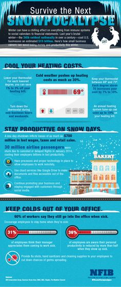 Infographic: Preparing for Winter. Survive the next #snowpocalypse!