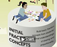 Best Practice-Link to Fractions Instruction Download