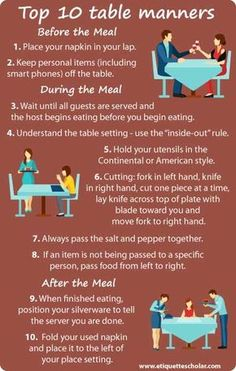 15 Essential Table Manners Rules -  Great etiquette tips for before, during, and after the meal!