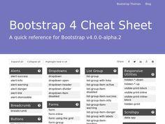 Ресурс позволяет получить быстрый доступ к элементам и компонентам вёрстки Bootstrap 4 по именам селекторов и типам макета, удобен в работе.