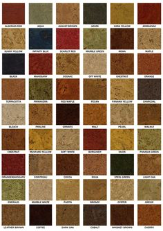 Been seeing a lot about cork flooring on the DIY Network.  Seems like a good product.