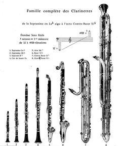 Clarinet family Leblanc I