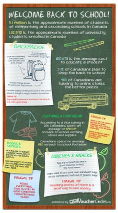 the back to school infographic ~ good tips for moms and dads