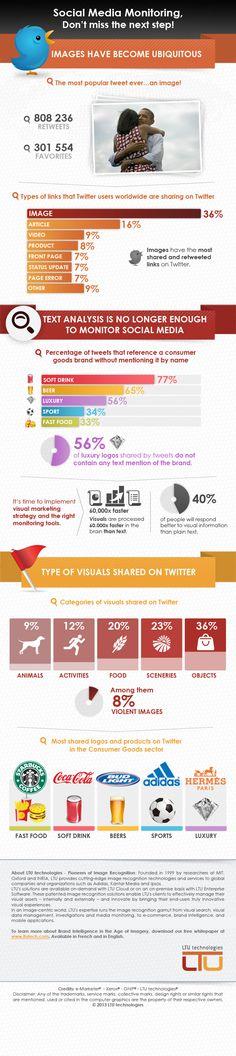 Il 36% dei link su Twitter sono immagini [Infografica]