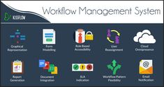 Find the best workflow management software at ASC, a workflow management software is necessary tool for any business. So if you are looking for the best workflow management software for your business in US & Canada then kindly visit our office at 6750 N.Andrews Ave., Suite 200, Fort Lauderdale, FL 33309 & 9225 Leslie Street, Suite 201, Richmond Hill, Ontario, L4B 3H6, or you can simply visit http://www.accountingsoftwareconnections.com/customer-services/