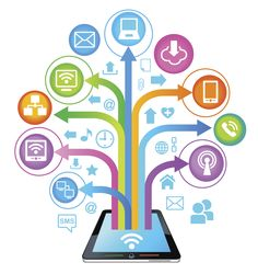 internet web tree with services - Google Search