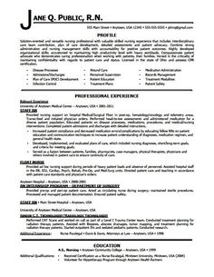 Sample Resume Nurse Nurse Cover Letter Example  Pinterest  Cover Letter Example And .