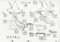 Found a bunch of Moomin model sheets and stuff on an auction site Moomin Valley, Hobgoblin, Little My, Drawing Reference, Animation, Drawings, Illustration, Moomin House, Fandoms