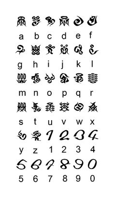 Alphabet Code, Sign Language Alphabet, Alphabet Symbols, Phonetic Alphabet, Typography Alphabet, Calligraphy Alphabet, Chinese Alphabet Letters, Alphabet Writing, Ancient Alphabets