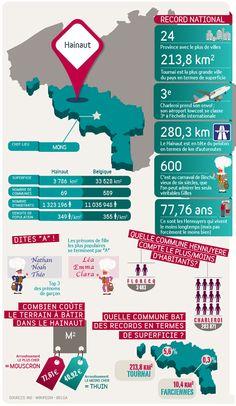 La province qui compte le plus grand nombre de villes et la plus grande ville en superficie, mais aussi qui compte le plus de kilomètres d'autoroutes… Voici quelques une des caractéristiques du Hainaut. Voici, Random, Words, School, Infographic, Cities, Gift, Children, Schools