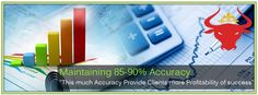 Easy Stock Tips Maintaining 85-90% Accuracy.. #stockmarket #accuracy