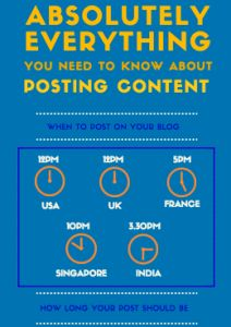Did your boss ask you when you should be posting to Facebook? We have developed this handy infographic for all your content questions. It's absolutely...
