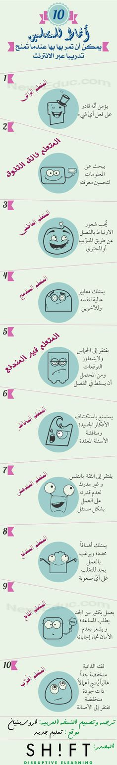 Writing Step by Step Arabic letters image 2 | KG1 & KG2 Teaching ...