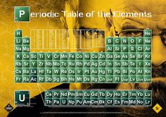 Beautiful periodic table of the elements inspired by Breaking Bad View and…
