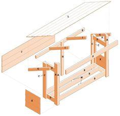 Firewood Shelter diagram
