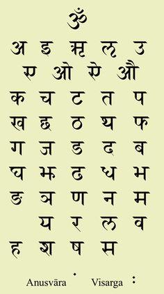 hindi sanskrit | Sanskrita - Sanskrita
