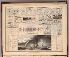 Atlas Of Physical Geography, Illustrating, In A Series Of Original Designs, The Elementary Facts Of Geology, Hydrology, Meteorology, And Natural History. By Alex. Keith Johnston,