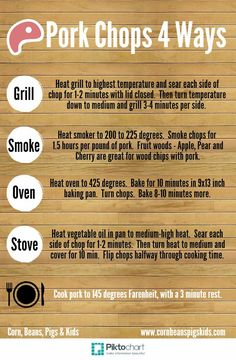 Pork Chops Cooked 4 Ways - Grill, Smoke, Oven, Stove Infographic
