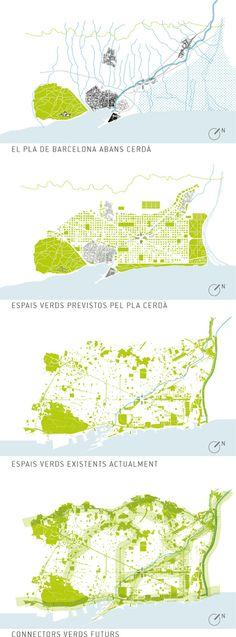 Canòpia Urbana - Ganador Concurso Plaza las Glorias Barcelona