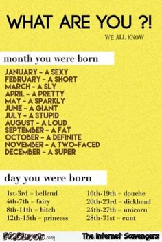 What is Birthday Numerology? Funny Names, Cool Names, All Zodiac Signs, Zodiac Quotes, Funny Name Generator, What Is My Name, Birthday Scenario Game, Birthday Games, Birthday Month