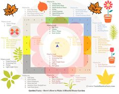 Here's a complete garden vastu guide that's packed with vastu tips, rules & much more when it comes to designing garden for your home.
