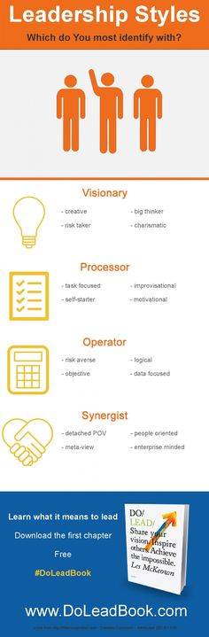 Leadership Styles - Which do You Most Identify With? Infographic #businessschool