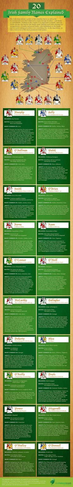 Explore what your Irish family name means and where it comes from! Irish Family Names Infographic - Goireland.com