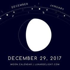 Friday, December 29 @ 01:30 GMT  Waxing Gibboust - Illumination: 78%  Next Full Moon: Tuesday, January 2 @ 02:25 GMT Next New Moon: Wednesday, January 17 @ 02:18 GMT